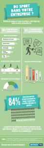 Etude GoSport sur le sport au travail